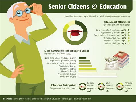 senior citizens games activities for senior citizens and activities for elderly activities for senior citizens