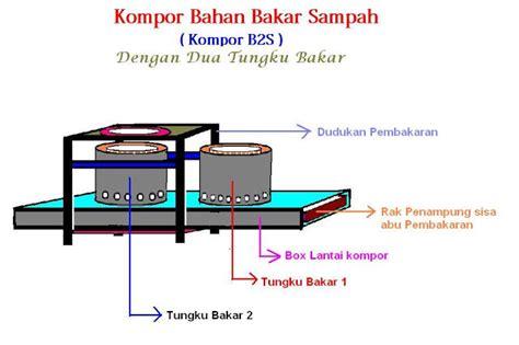 Kompor Sosis Bakar 2 Tungku dayabeta kompor bahan bakar sah kompor b2s