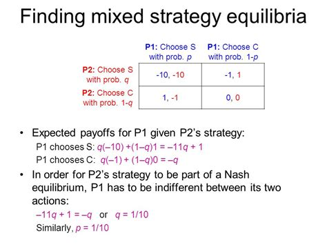 review game theory dominant strategy nash equilibrium