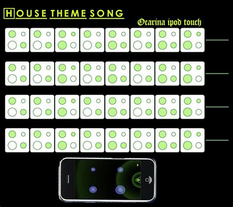 house md opening music house theme song notes ocarina ipod touch iphone and ipad huddy photo
