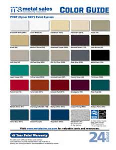 metal sales color chart resources corporate metal sales manufacturing corporation