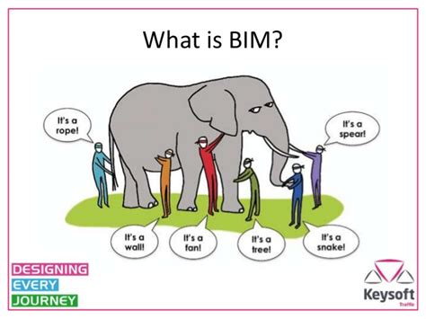 Building Plan Online by Pls 2016 How Does The Bim Process Fit With Street