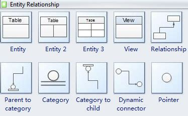 Mba Excel Entity Relationship Diagram by How To Draw A Database Model Diagram Simple Tutorial