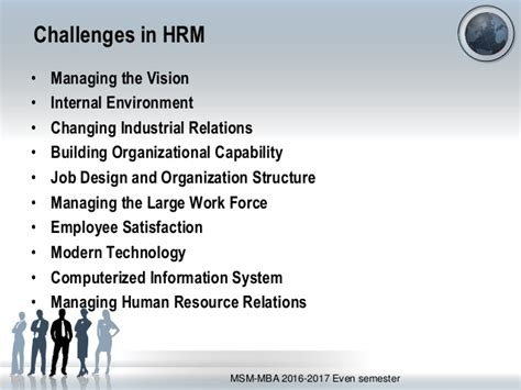 Industrial Relations In Hrm For Mba In Jntu Notes by Unit 1 Perspectives In Human Resource Management