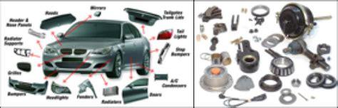 Auto Teile by Abstraktionsprozess Und Didaktische Entwurfsmuster