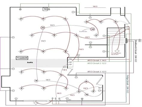 residential electrical wiring wiring forums