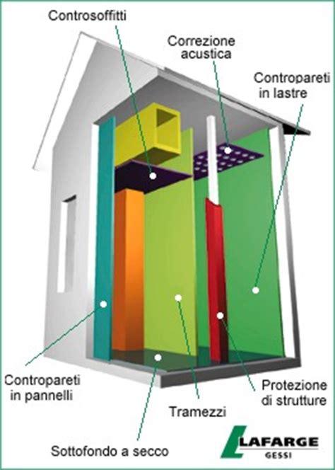 pannelli termoacustici per interni pareti e soffitti isolsystem cartongesso