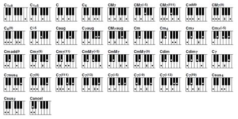 Printable Piano Chord Chart
