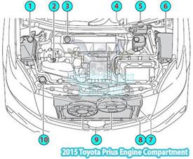 Prius Brake System Diagram 1999 Lincoln Continental Engine Diagram 1999 Get Free