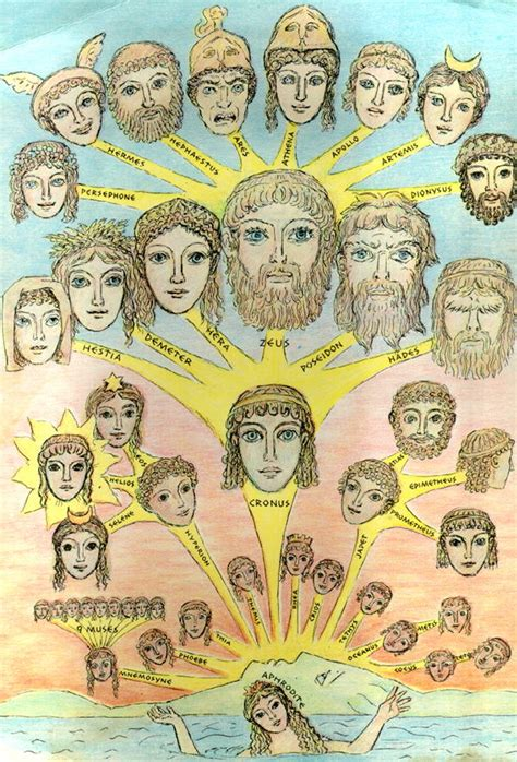 the children of the gods books mythology god family tree mythological maps