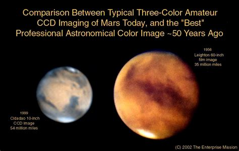 the color of mars revealing mars true colors of nasa