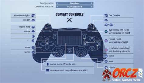 fortnite builder controls fortnite battle royale ps4 controller layout orcz