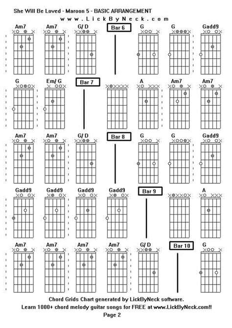belajar gitar akustik semua tentang kita chord tab kunci melody guitar kunci melody guitar maroon 5 she will