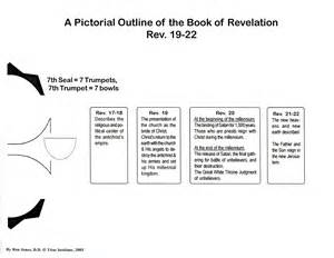 Detailed Outline Of The Book Of Daniel by Book Of Revelation Outline Images Frompo 1