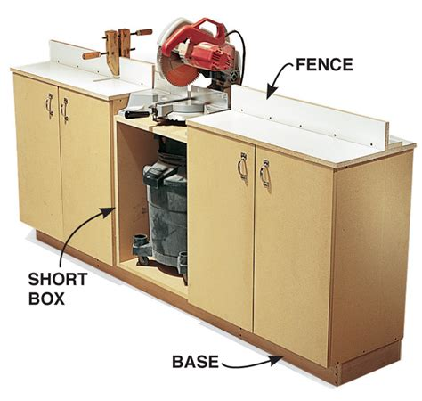 Miter Saw Cabinet by Simple All Purpose Shop Cabinets Popular Woodworking