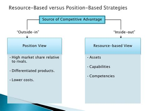 Enterprise Resource Planning Notes For Mba by 01a E3 Approaches To Strategy Planning Lecture Notes
