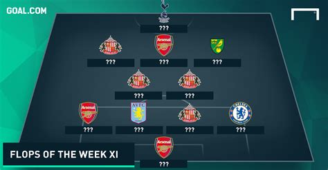 Jersey Real Madrid Ls 20162017 premier league team of the week matchday 4 goal