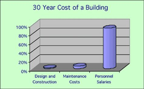building a house cost vs buy building a house cost vs buy 28 images how much does it cost to build a house