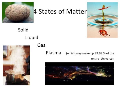 plasma 4 state of matter plasma the 4th state of matter
