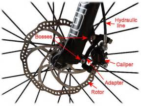 Disc Brake System Bike Is It Possible To Add Disc Brakes To A Bike With Caliper