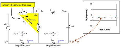 capacitor not grounded figure 4 careful input capacitor placement minimizes the changing loop area and routes the