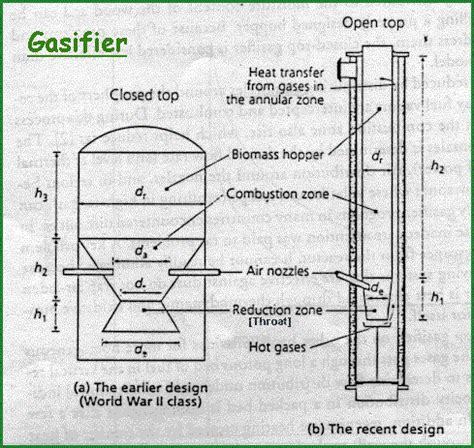 learn  woodworking project guide    wood