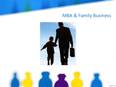 Mba In Family Business And Entrepreneurship by Career Counseling With A Management Perspective