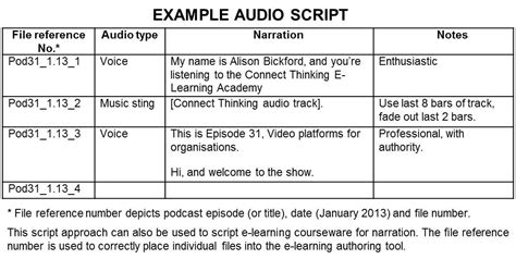 podcast script template podcasting grade 9