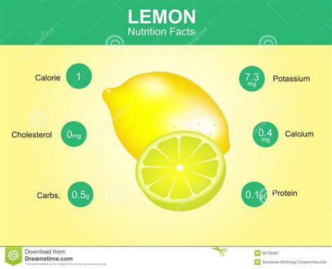 fruit 2 0 nutrition facts lemon nutrition facts lemon fruit with information lemon
