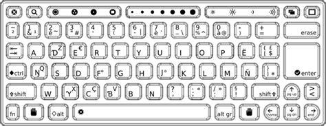 keyboard layout symbol meaning olpc pulaar keyboard olpc