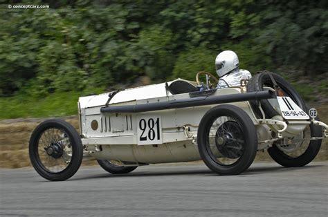 mercedes race car 1912 mercedes race car conceptcarz