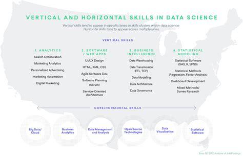 big data analytics masters degrees 20 top programs big data analytics masters degrees 20 top programs