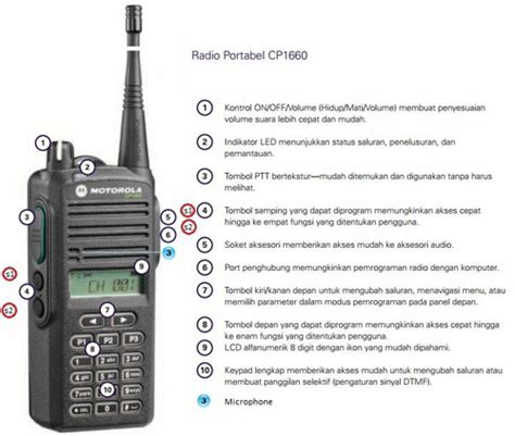 Ht Motorola Mag One A8 Vhf Atau Uhf jual ht motorola harga murah di malang cv asia mandiri