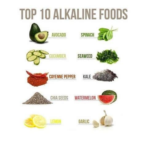 Alkslize And Detox by Top 10 Alkaline Foods For Kickstarting A Detox Embedded