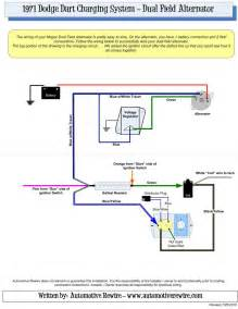 72 dodge dart ignition wiring diagram get free image about wiring diagram