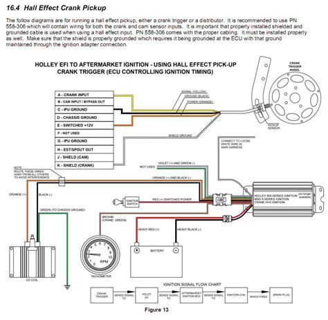 holley hp efi with mallory 42 in dominator wiring diagram