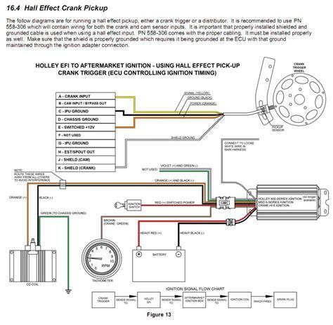 wiring harness diagram nissan gtr engine diagram
