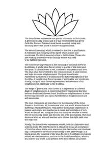 Significance Of Lotus In Buddhism Lotus Flower Meaning Quotes Quotesgram