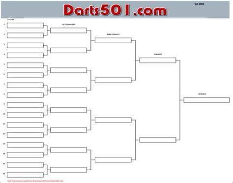 Tournament Chart Template darts501 dart tournament charts dart