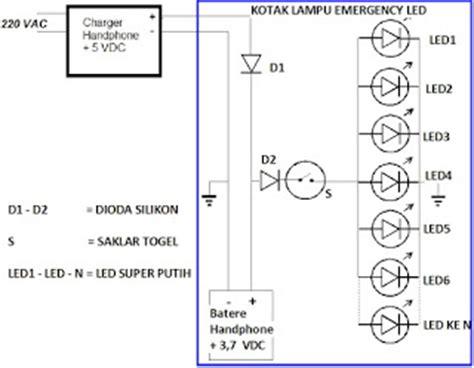 Saklar Emergency aneka info teknik membuat lu emergency led
