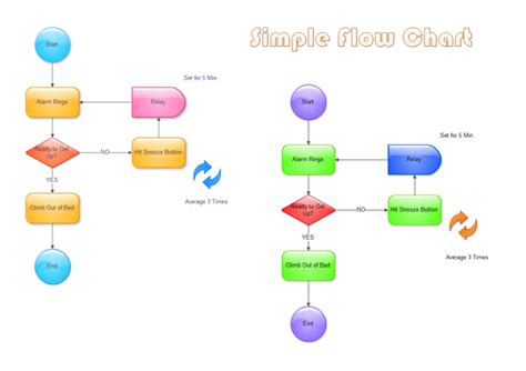 easy flowcharts 301 moved permanently