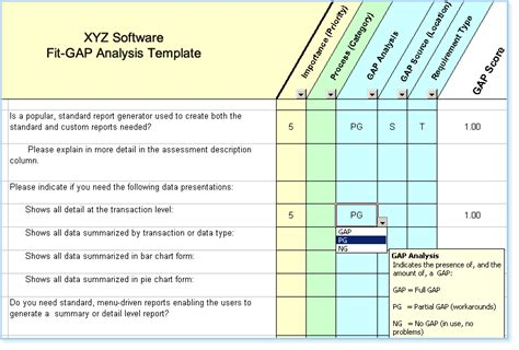 generic software requirements checklist fit gap analysis