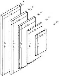 panel sizes in indiana limestone usage