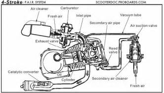 49cc gy6 scooter wiring diagram 49cc wiring diagram free