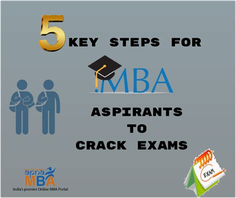 Mba Admission Without Cat by 5 Key Steps For Mba Aspirants To Exams