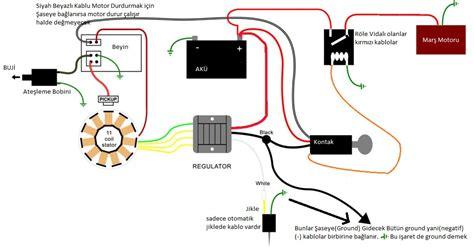 cc motor baglantilar coezueldue sayfa