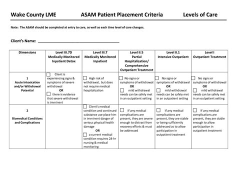 Asam Regarding Detox by Asam Levels Of Care Chart Substance Abuse Asam