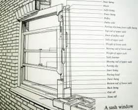 Repair Window Sash Cord Sash Cord Replacement Ask A Saint London Handyman Service
