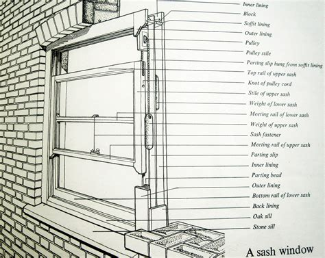 Drapery Cord Replacement Window Pulley Diagram Window Get Free Image About Wiring