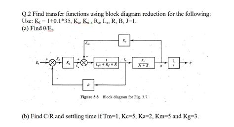 transfer functions from block diagrams find transfer functions using block diagram reduct